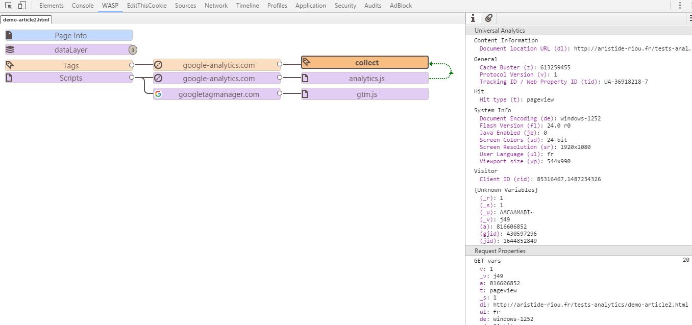 Vérification du bon déclenchement du tag de page Google Analytics via le plugin Chrome WASP