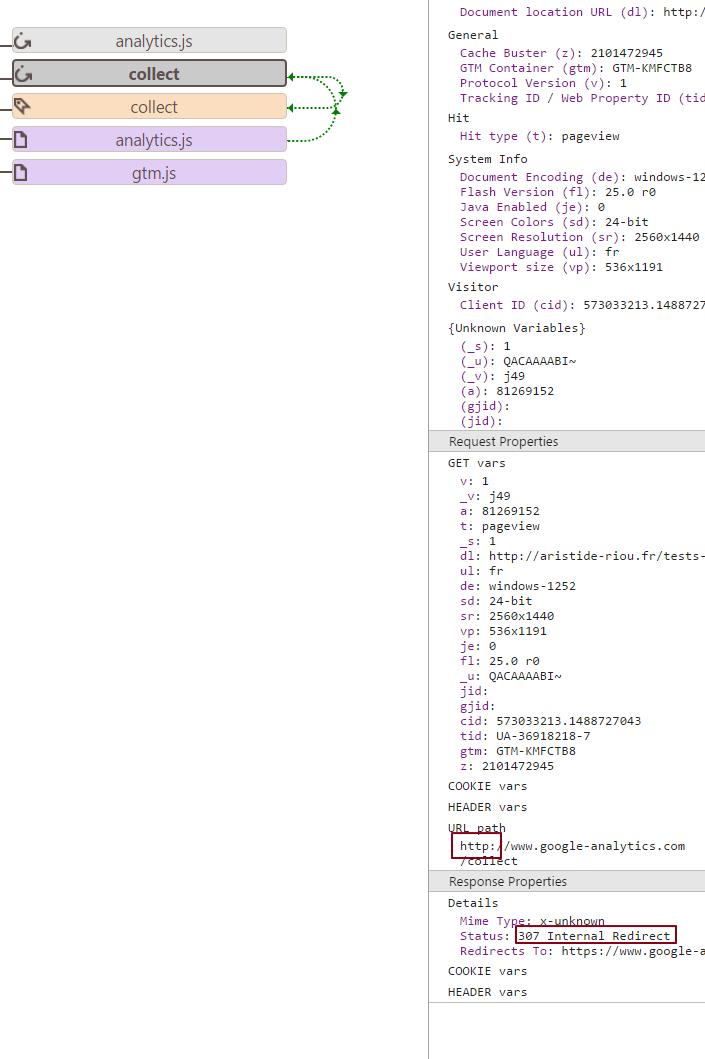 Le tag Google Analytics posé via GTM est redirigé en 307 de la version HTTP vers la version HTTPS