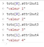 Requêtage d'attributs dans une variable de type tableau en Javascript