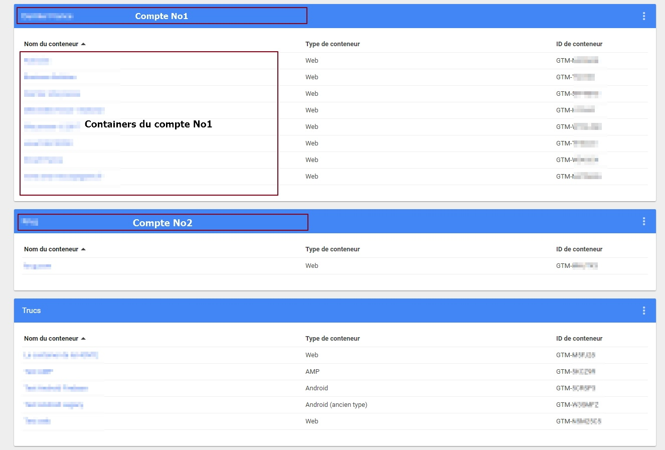 Architecture des comptes et containers Google Tag Manager